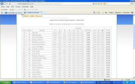 Classificação da Copa São Paulo de Kart Granja Viana 2012