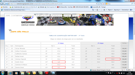 Lider do Campeonato Shifter